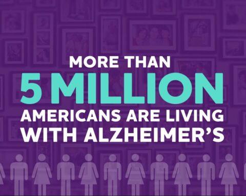 Alzheimer's Statistics Banner
